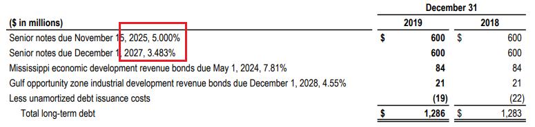 huntngton ingalls debt